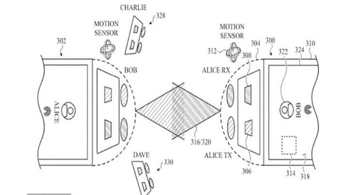 تبادل اطلاعات میان دو آیفون به وسیله لیزر و حسگر