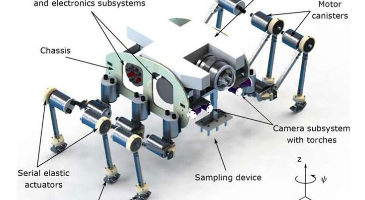 فیلمبرداری ربات