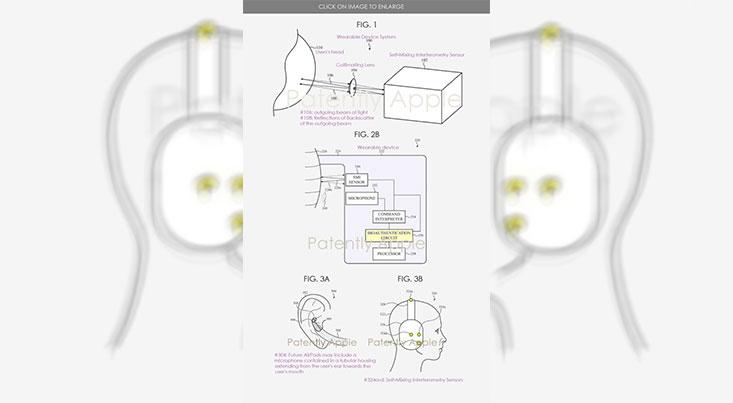 ساخت ایرپاد هایی برای تشخیص صدای کاربر